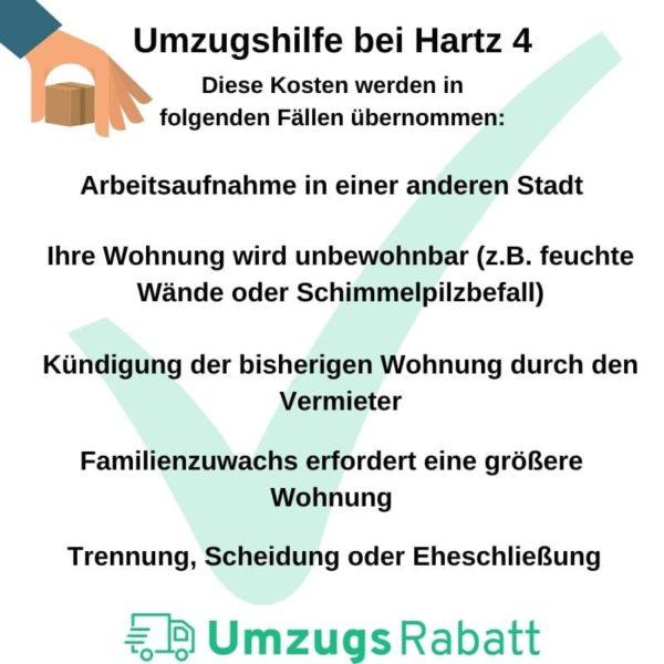 Umzugshilfe bei Hartz 4