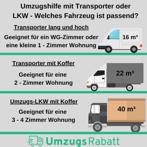Umzugshilfe mit Transporter oder LKW Welches Fahrzeug ist passend