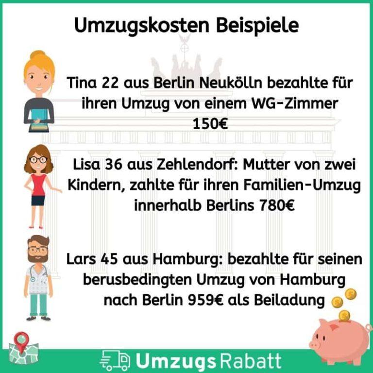 umzugskosten umzugsunternehmen berlin