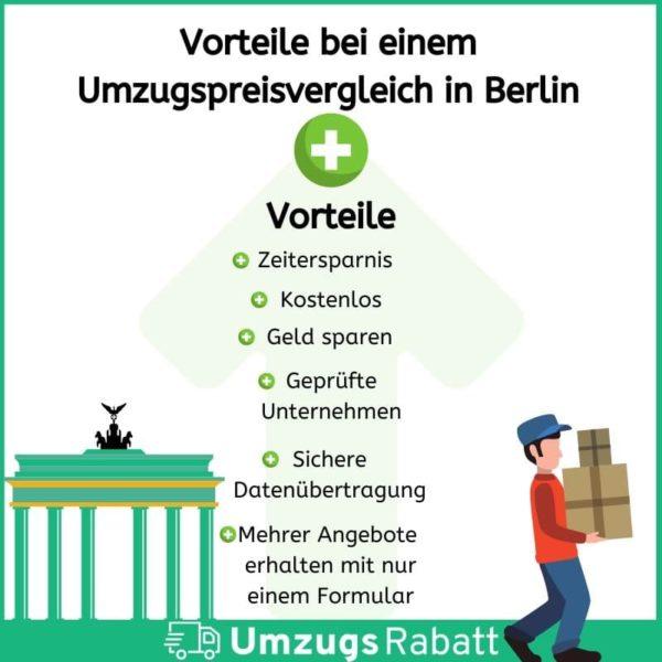 Umzugspreisvergleich Berlin